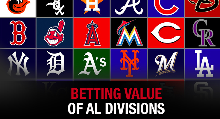Betting Value of AL Divisions